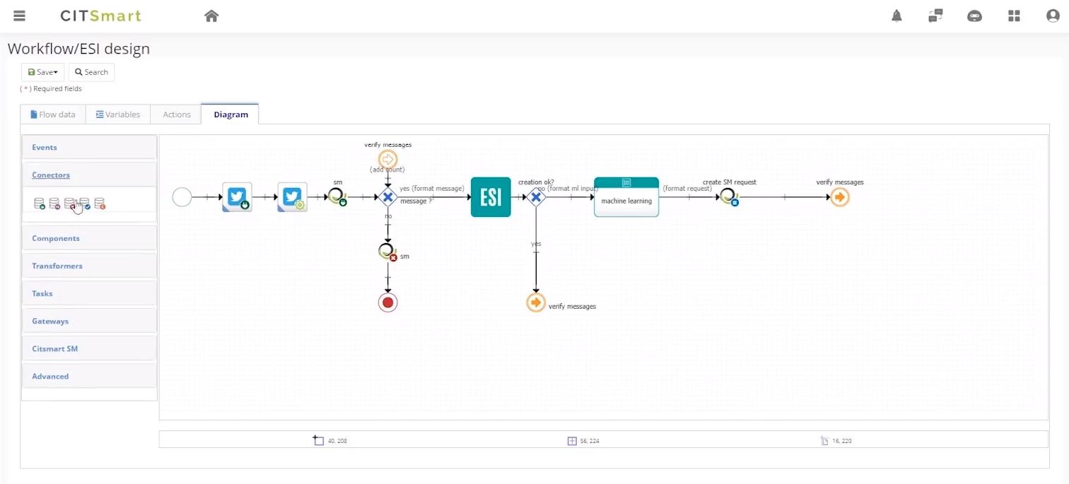 Workflow Citsmart